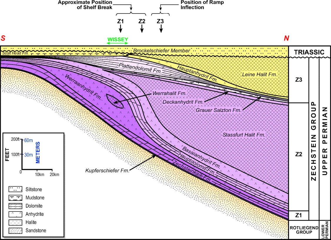 Geological Controls On Upper Permian Plattendolomit Formation Basic Relay Diagram Iow What Goes Where Youtube Download Figure