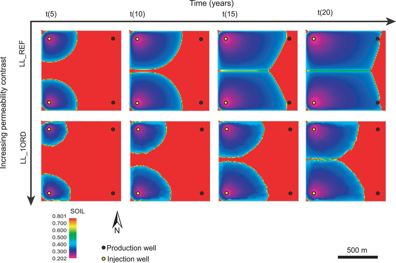 Do deformation bands matter for flow? Insights from permeability